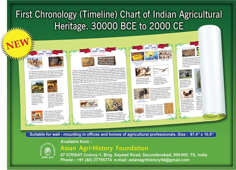 First Chronology (Timeline) Chart of Indian Agricultural Heritage